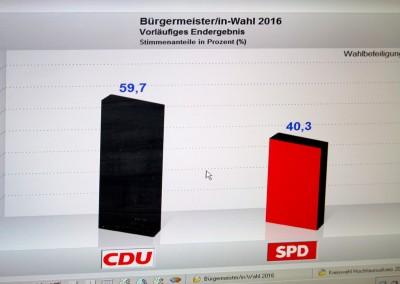 Erfolgreicher-Wahlkampf-mit-PR-Berater-Dirk-Rabis_Steffen-Wernard-Buergermeister-Stadt Usingen_2679